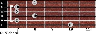 D+9 for guitar on frets 10, 7, 8, 7, 7, 8
