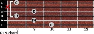 D+9 for guitar on frets 10, 9, 8, 9, x, 8