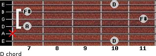 D for guitar on frets 10, x, 7, 11, 7, 10