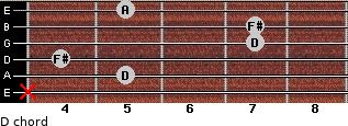 D for guitar on frets x, 5, 4, 7, 7, 5