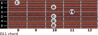 D11 for guitar on frets 10, 10, 10, 11, 10, 8