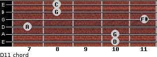 D11 for guitar on frets 10, 10, 7, 11, 8, 8