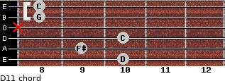 D11 for guitar on frets 10, 9, 10, x, 8, 8