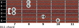 D11 for guitar on frets 10, 9, 7, 7, 8, 8