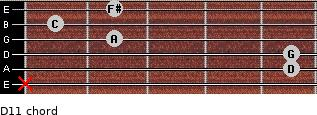 D11 for guitar on frets x, 5, 5, 2, 1, 2