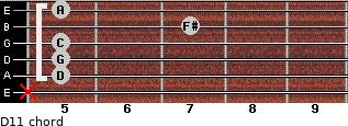D11 for guitar on frets x, 5, 5, 5, 7, 5