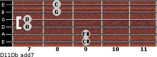 D11/Db add(7) guitar chord