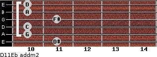 D11/Eb add(m2) guitar chord
