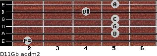 D11/Gb add(m2) guitar chord