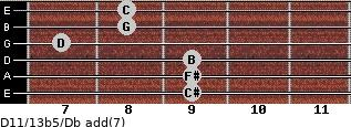 D11/13b5/Db add(7) guitar chord