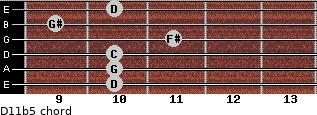 D11b5 for guitar on frets 10, 10, 10, 11, 9, 10
