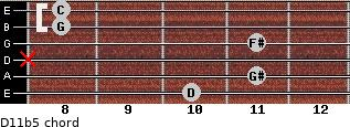 D11b5 for guitar on frets 10, 11, x, 11, 8, 8
