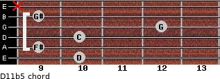 D11b5 for guitar on frets 10, 9, 10, 12, 9, x