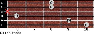 D11b5 for guitar on frets 10, 9, 6, x, 8, 8