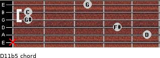 D11b5 for guitar on frets x, 5, 4, 1, 1, 3