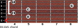 D11b5 for guitar on frets x, 5, 4, 5, 8, 4