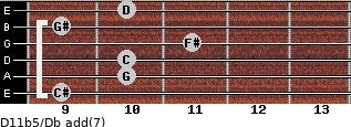 D11b5/Db add(7) guitar chord