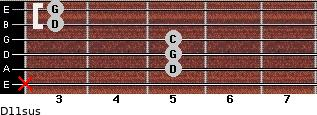 D11sus for guitar on frets x, 5, 5, 5, 3, 3
