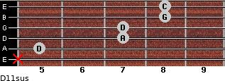 D11sus for guitar on frets x, 5, 7, 7, 8, 8