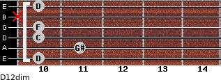 D1/2dim for guitar on frets 10, 11, 10, 10, x, 10