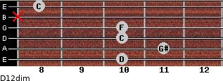 D1/2dim for guitar on frets 10, 11, 10, 10, x, 8