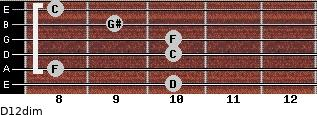 D1/2dim for guitar on frets 10, 8, 10, 10, 9, 8