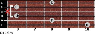D1/2dim for guitar on frets 10, 8, 6, x, 6, 8