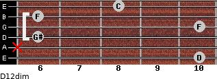 D1/2dim for guitar on frets 10, x, 6, 10, 6, 8