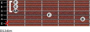 D1/2dim for guitar on frets x, 5, 3, 1, 1, 1