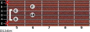 D1/2dim for guitar on frets x, 5, 6, 5, 6, x