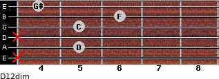 D1/2dim for guitar on frets x, 5, x, 5, 6, 4