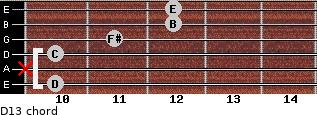 D13 for guitar on frets 10, x, 10, 11, 12, 12
