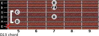 D13 for guitar on frets x, 5, 7, 5, 7, 7