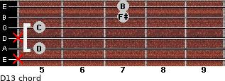 D13 for guitar on frets x, 5, x, 5, 7, 7