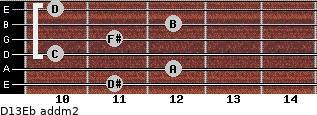D13/Eb add(m2) guitar chord