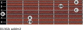 D13/Gb add(m2) guitar chord