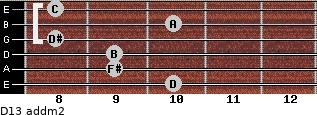D13 add(m2) for guitar on frets 10, 9, 9, 8, 10, 8