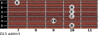 D13 add(m3) for guitar on frets 10, 9, 10, 10, 10, 7
