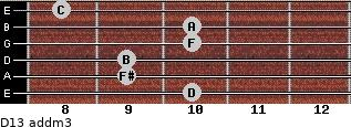 D13 add(m3) for guitar on frets 10, 9, 9, 10, 10, 8