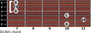 D13b5 for guitar on frets 10, 11, 10, 7, 7, 7