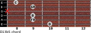 D13b5 for guitar on frets 10, 9, 9, x, 9, 8