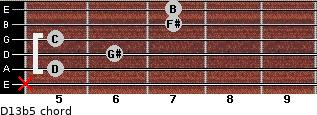 D13b5 for guitar on frets x, 5, 6, 5, 7, 7