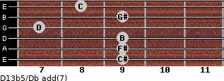 D13b5/Db add(7) guitar chord