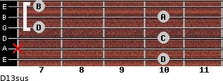 D13sus for guitar on frets 10, x, 10, 7, 10, 7