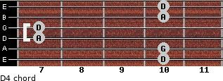 D4 for guitar on frets 10, 10, 7, 7, 10, 10