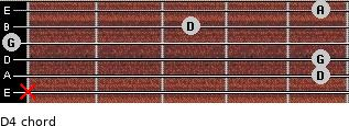 D4 for guitar on frets x, 5, 5, 0, 3, 5