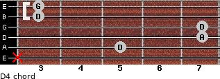 D4 for guitar on frets x, 5, 7, 7, 3, 3