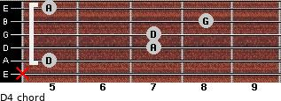 D4 for guitar on frets x, 5, 7, 7, 8, 5