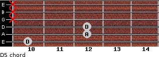 D5 for guitar on frets 10, 12, 12, x, x, x