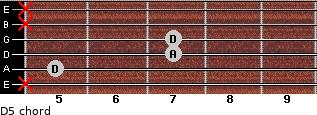 D5 for guitar on frets x, 5, 7, 7, x, x